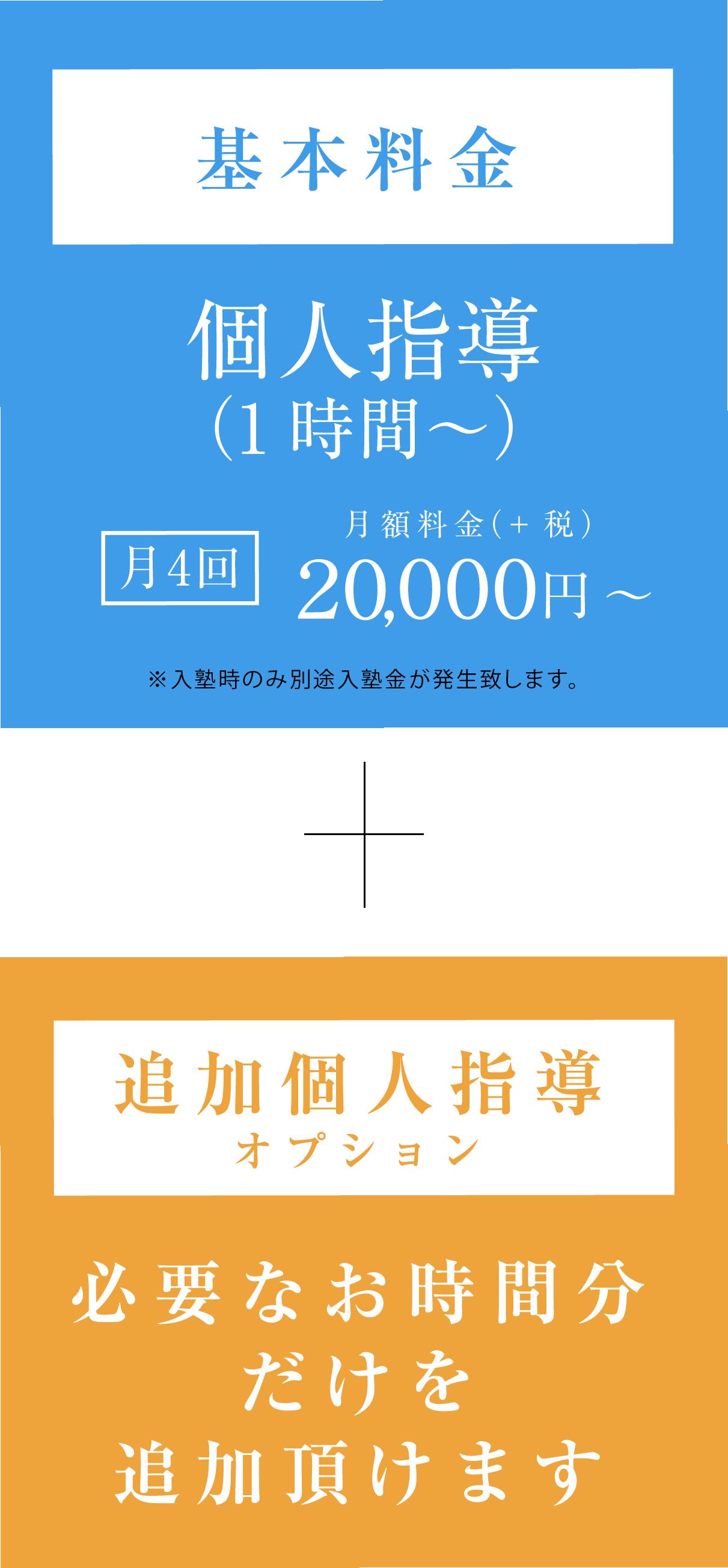 中・高生向け進学・受験対策指導コース